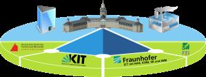 Die Karlsruher Mobilitätsforschung wächst zusammen und vernetzt sich mit Partnern aus Industrie, Wirtschaft, Politik und weiteren Netzwerken